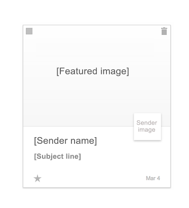 Understanding gmails new grid view structure