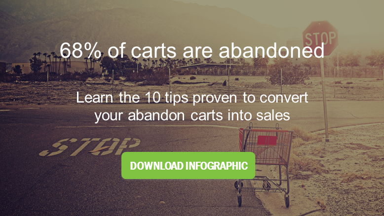 Abandoned cart infographic download
