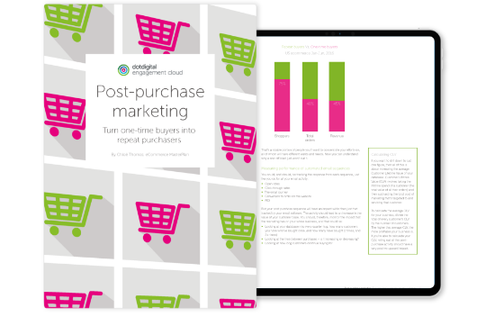 Post-sale email marketing