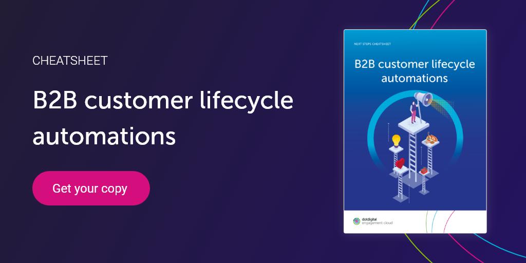B2B marketing lifecycle marketing